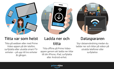 Amazon Prime Video i Sverige